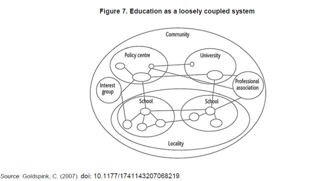 education as a loosely coupled system